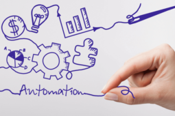 Understanding The Background Of Marketing Automation